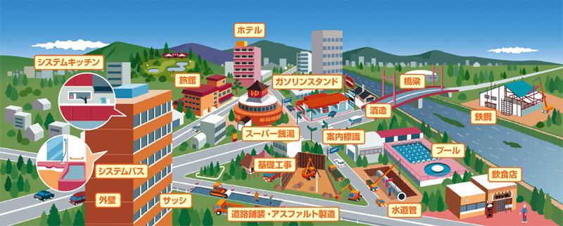 長野県の建築業、ホテル国際21をはじめあらゆる事業に挑戦する本久グループの中核企業 株式会社本久ホールディングス